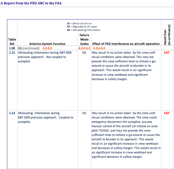 Beautiful Failure Analysis Engineer Resume Photos - Best Examples ...