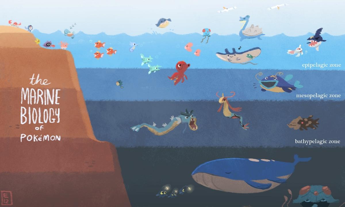 The Marine Biology of Pokémon ~ Science Storiented