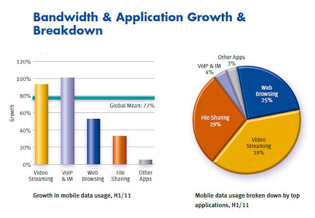 Used Cisco Equipment Australia Hwic 3g Gsm Buy New Used