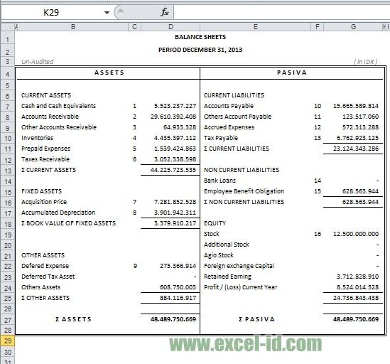 Contoh Format Keuangan Ilmusosial Id