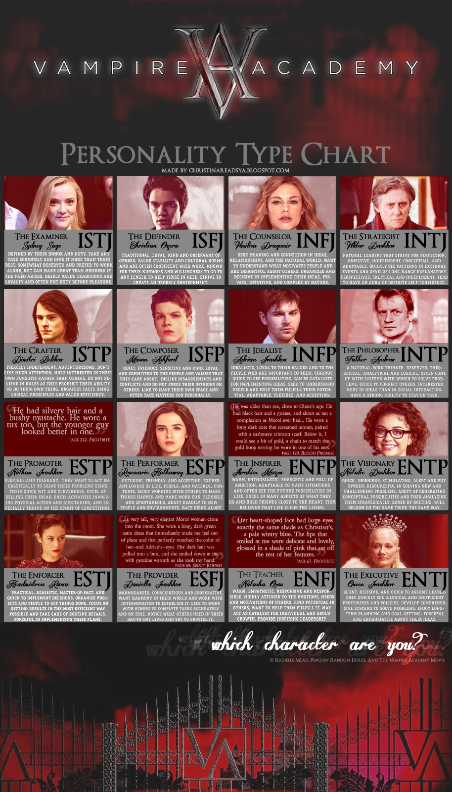 1000  images about Myers-Briggs Charts on Pinterest | MBTI ...