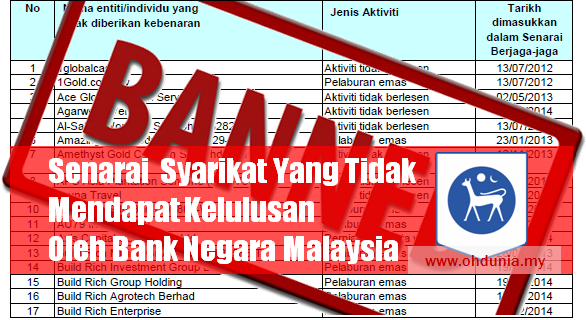 Senarai 143 Syarikat & Entiti Yang Tidak Mendapat Kebenaran Bank Negara Malaysia