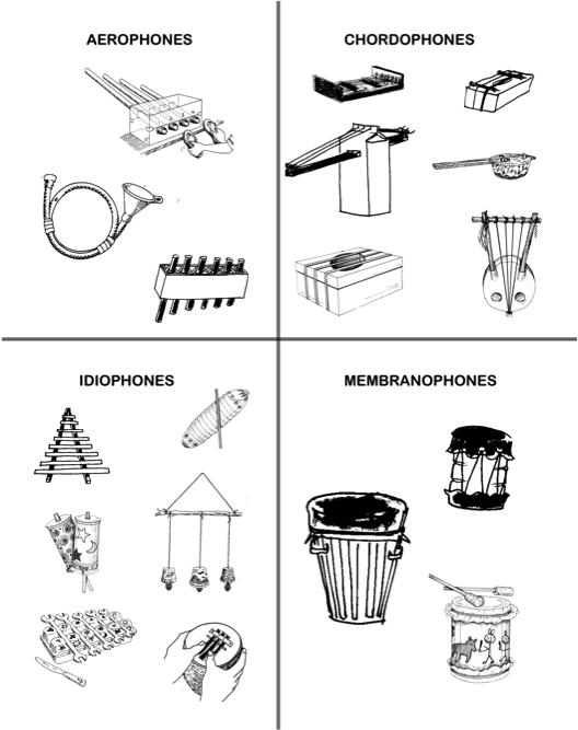 Instrument Families Worksheet