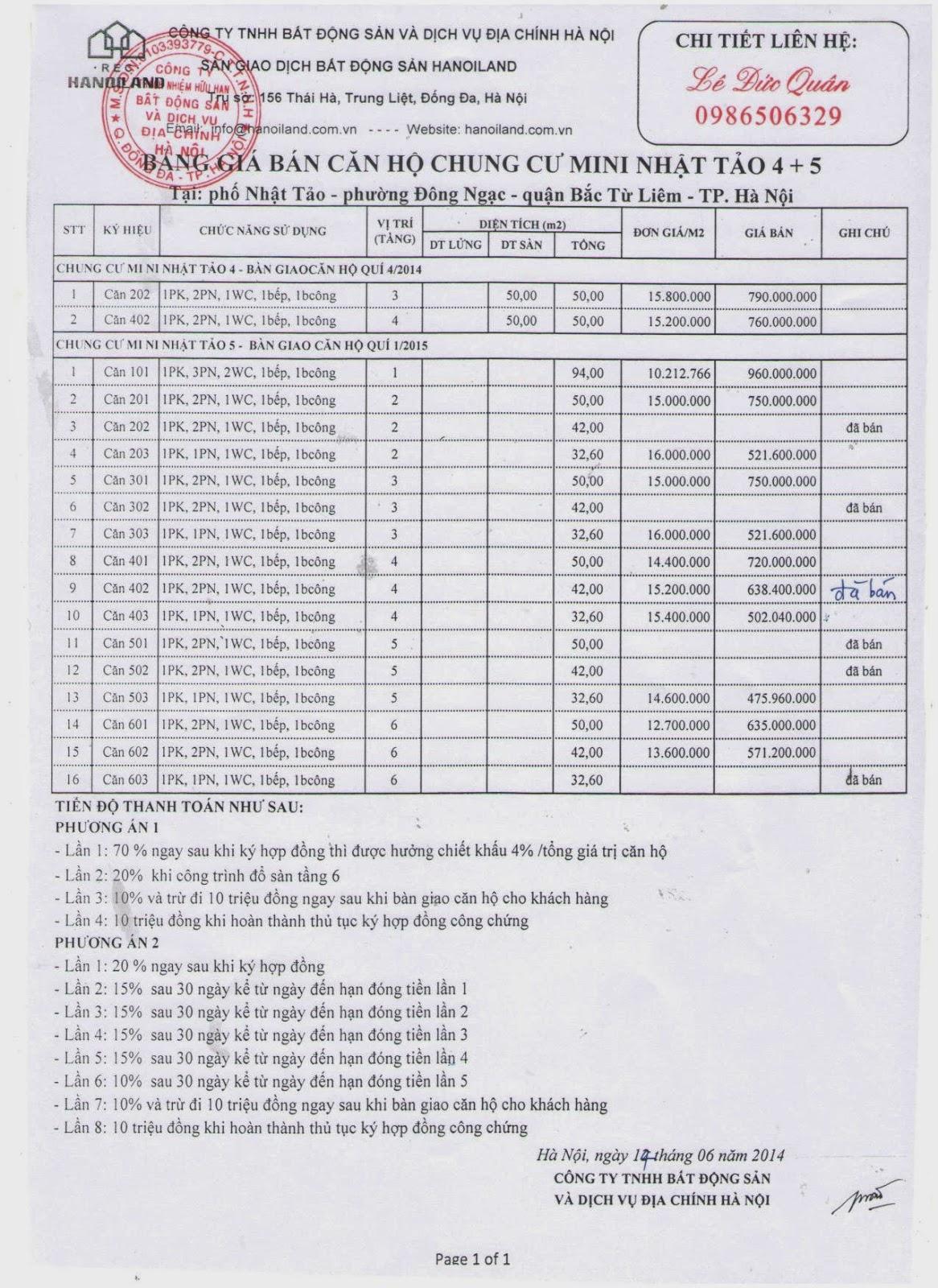 Cập nhật bảng giá Chung Cư Mini Nhật Tảo 5 - Từ Liêm - Hà Nội