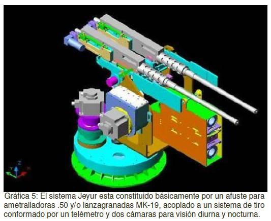 Patrullero fluvial LPR-40 (Colombia) comprado por Brasil