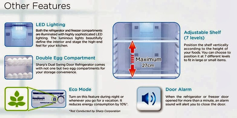 sharp, sharp Dual Swing Door Refrigerator, Plasmacluster, fridge, dual swing door fridge, household product