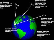 Uno de estos avances es la navegación GPS (Sistema de Posicionamiento .