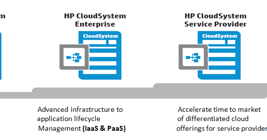 HP CLOUD MATRIX EBOOK