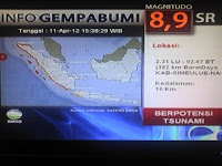gempa aceh,gempa potensi tsunami,Sehat Kita Semua
