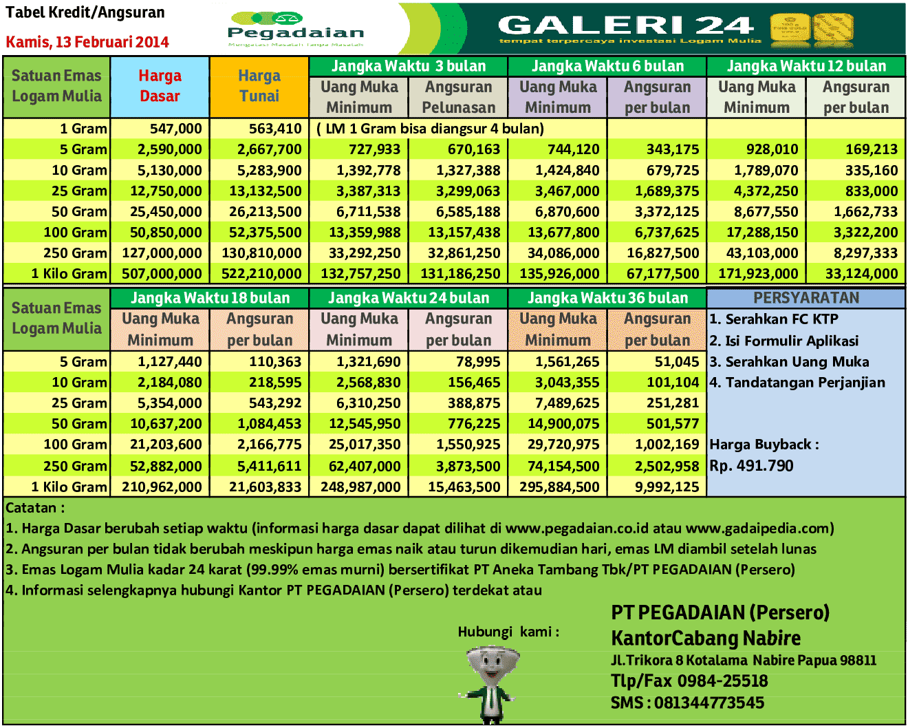 harga emas dan tabel kredit emas pegadaian 13 februari 2014
