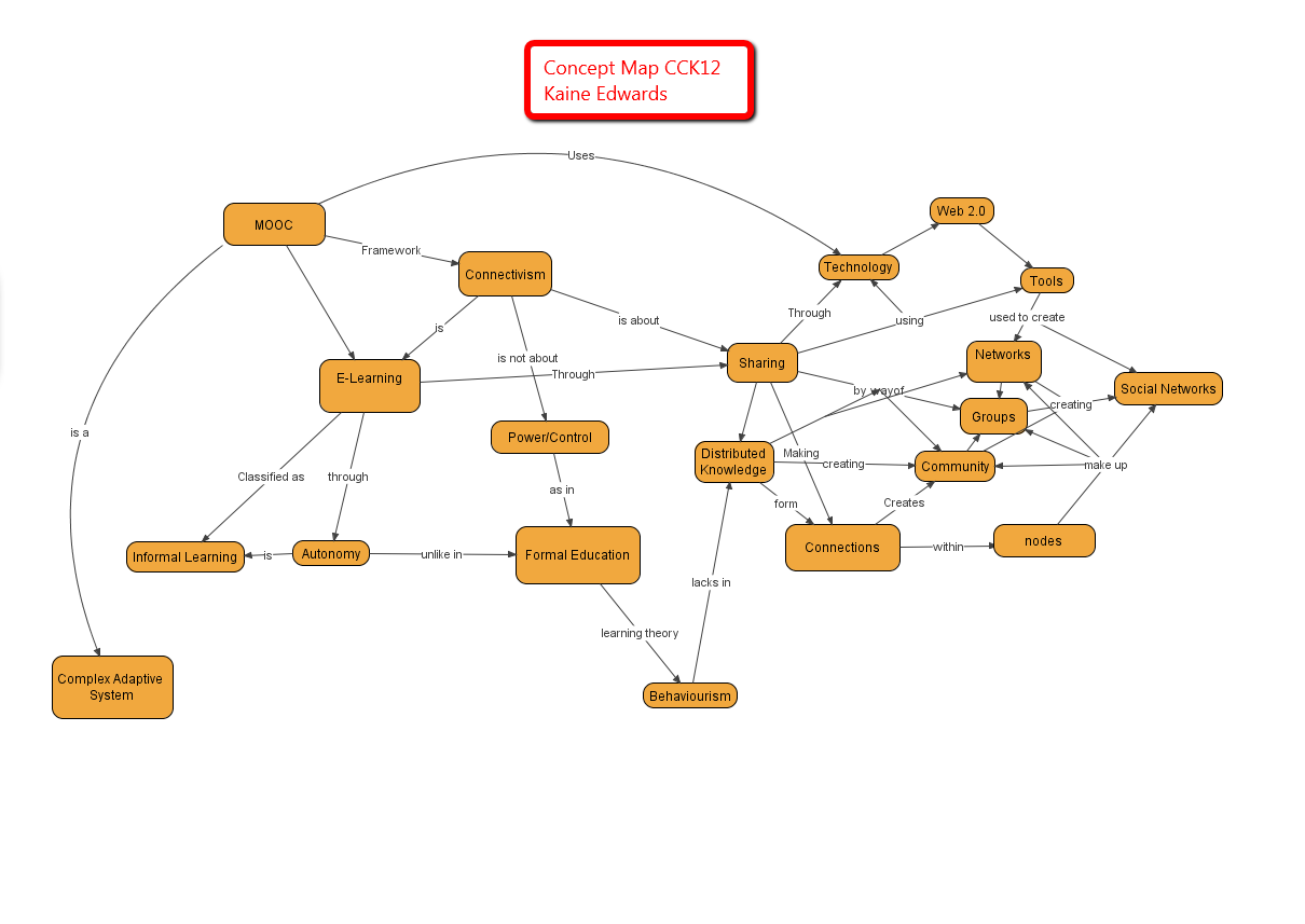 concept map Concept map lesson plans and worksheets from thousands of teacher-reviewed resources to help you inspire students learning.