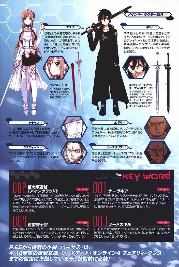 Sword+Art+Online+1+ReadManga TH009 Sword Art Online   1