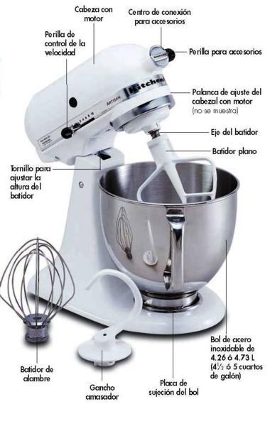 A more es kitchenaid classic k45ss ewh for Pane con kitchenaid
