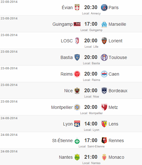 Jogos Campeonato Francês 3° Rodada 2014/15
