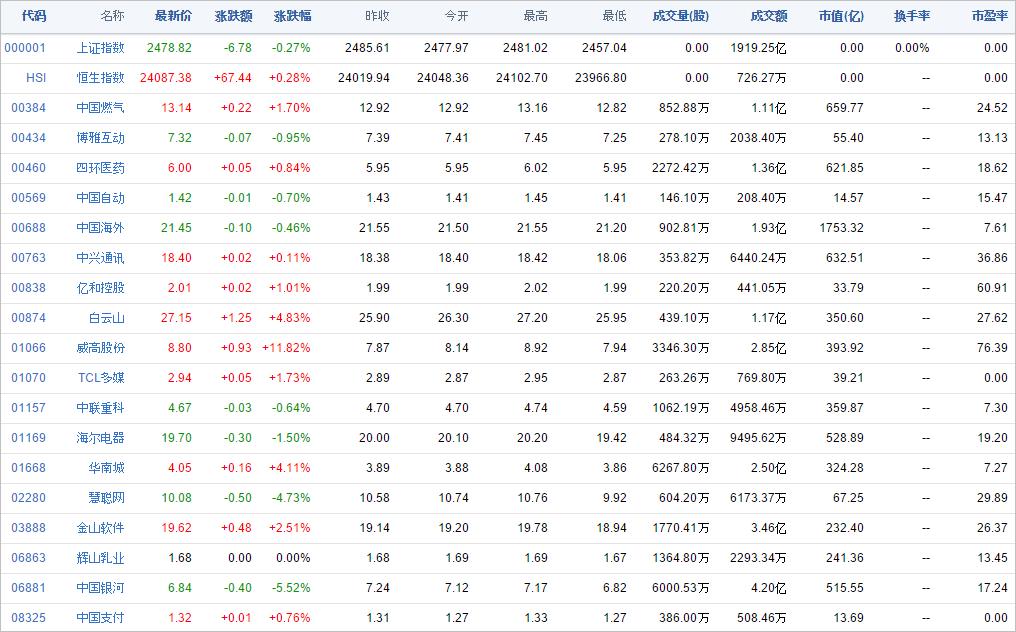 中国株コバンザメ投資ウォッチ銘柄watch20141114