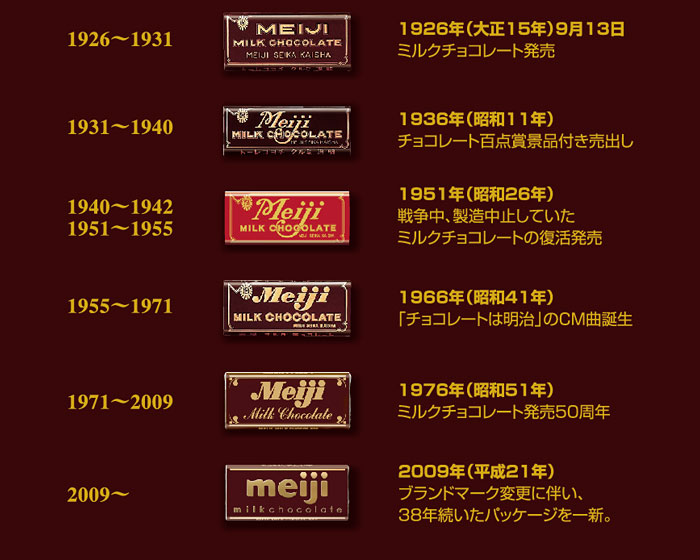 chocolate history in japan