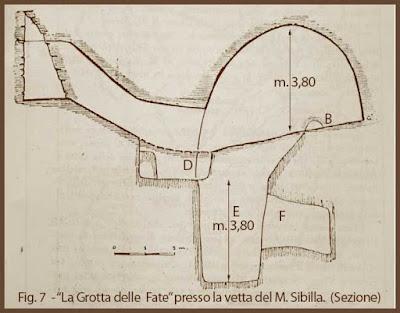 Sibilla leggende, spiritualità e paganesimo nell'Italia centrale di ieri e di oggi