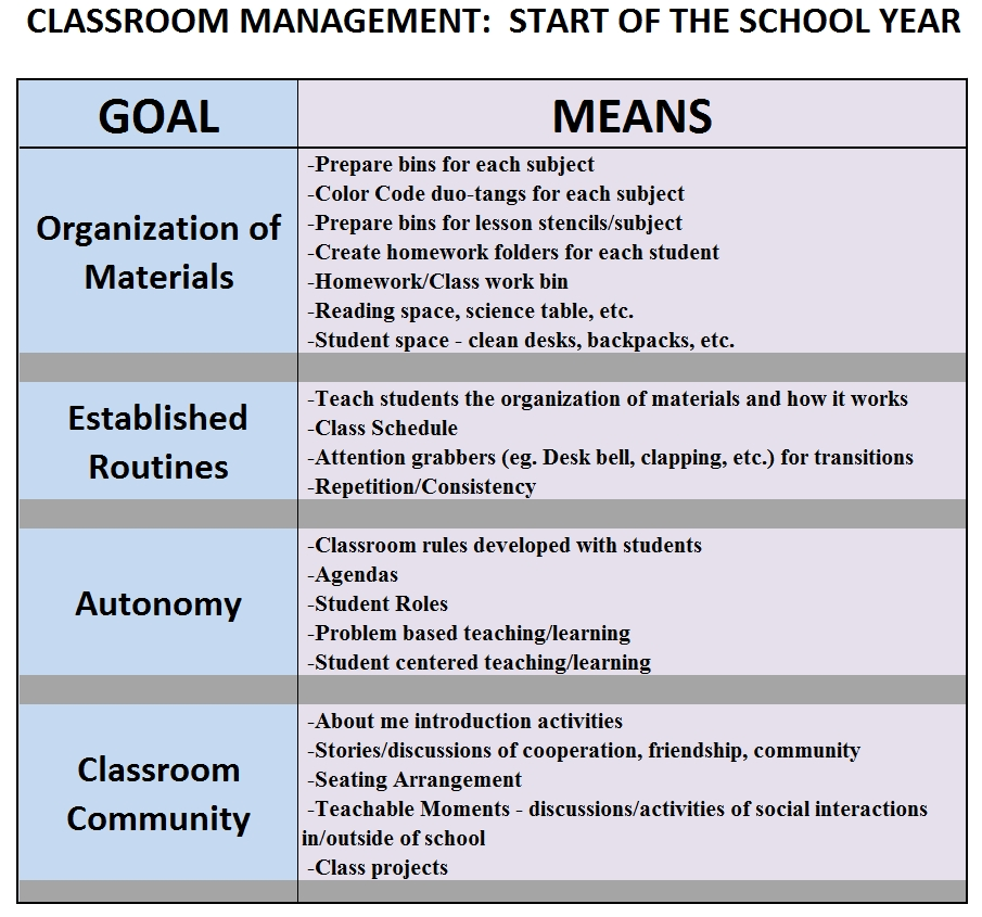 Classroom Management Ideas : Mrs jackson s class website september