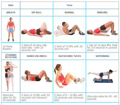 Types of abdominal and what are used for each Tips for sit-ups prevent back pain ABS with push Exercise Twist Crunches