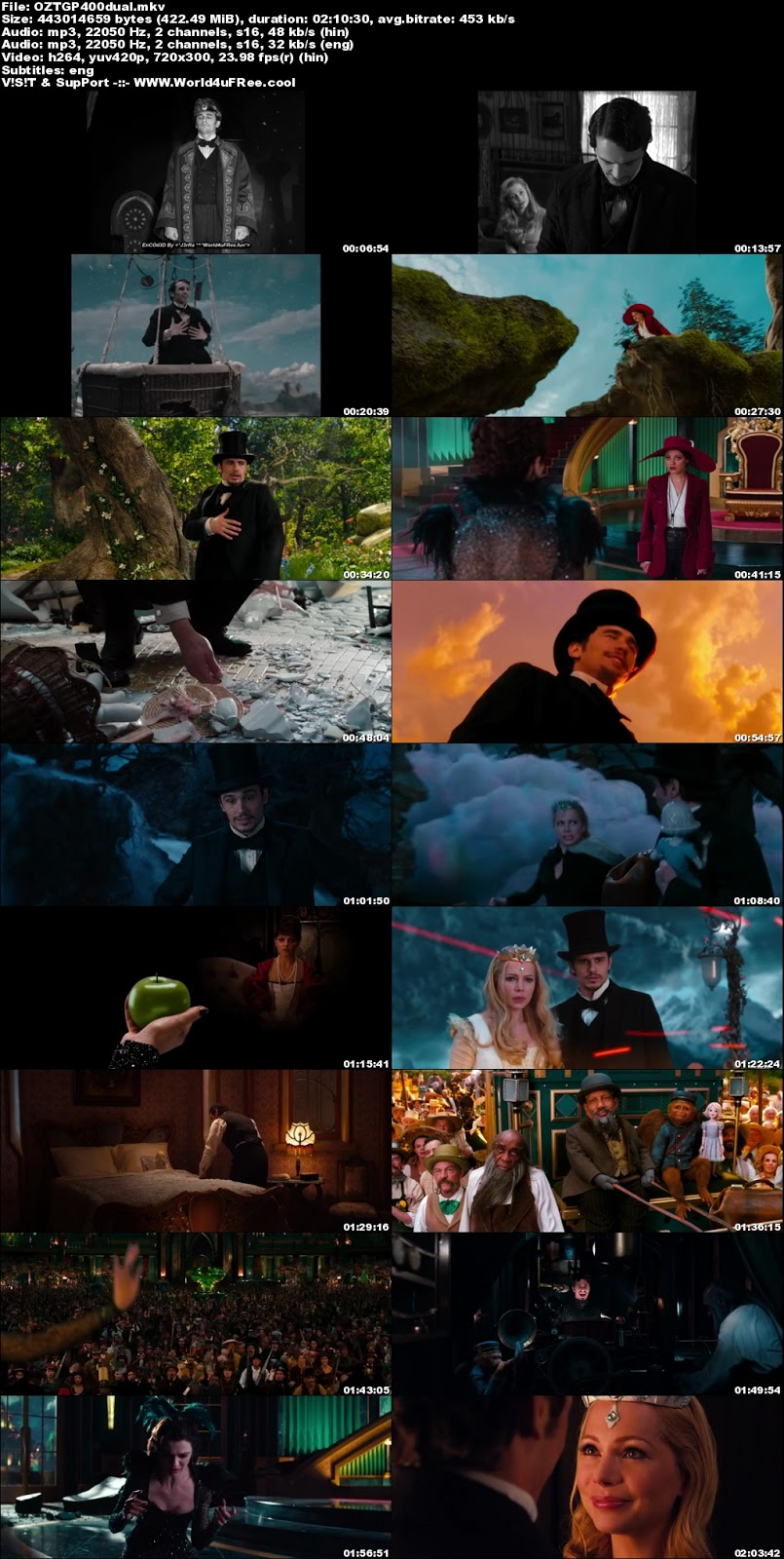 Oz the Great and Powerful 2013 Dual Audio BRRip 480p 400Mb x264 classified-ads.expert, hollywood movie Arthur and the Invisibles 2006 hindi dubbed dual audio hindi english languages original audio 720p BRRip hdrip free download 700mb movies download or watch online at classified-ads.expert