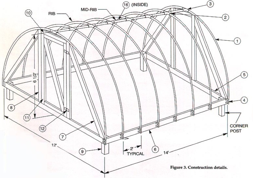 Hoop House Plans