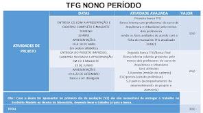 AVALIAÇÕES TFG NONO PERÍODO- 2018/1