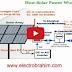 فيديو يشرح بشكل ملخص الالواح الشمسية وخريطة ربطها في المنزل