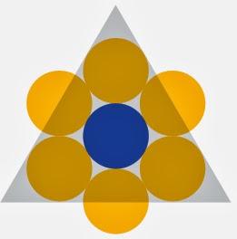 Sinn und Seele - Academia Aurata