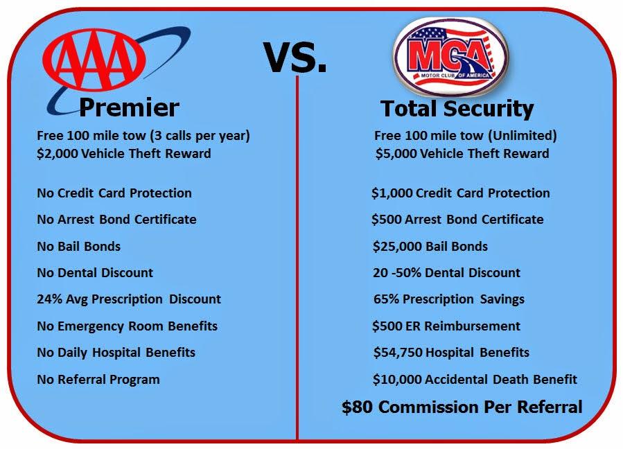 MCA vs AAA