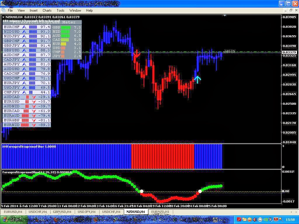 Is trading forex profitable