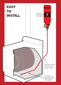 OnGard Dryer Fire Prevention System