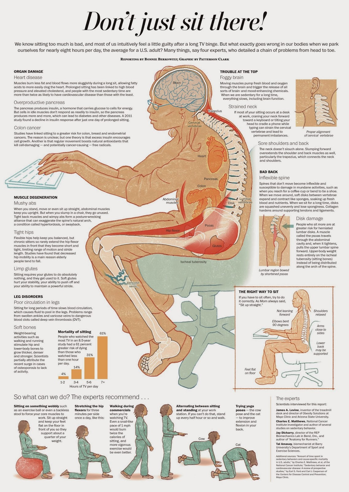 How you are damaging your health by just sitting there and looking ...