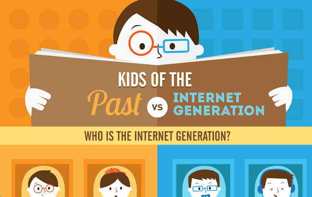 image: Who is the Internet Generation? Kids of the Past or Present