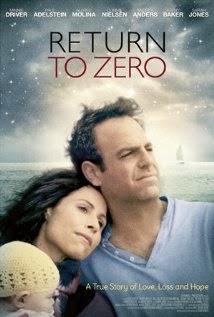 Return to Zero - De la capat (2014) Online Subtitrat