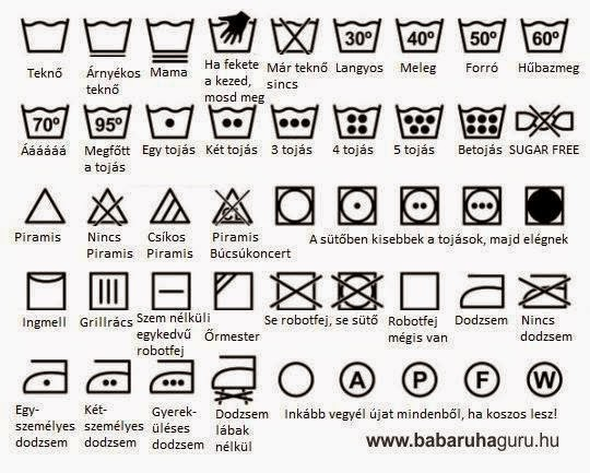 what do washing instruction symbols mean