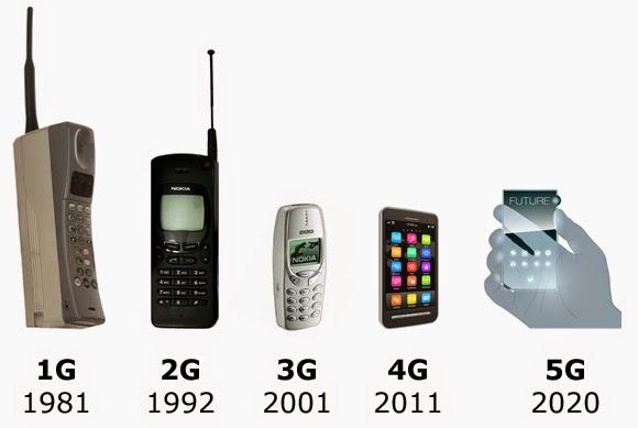 Generaciones del móvil