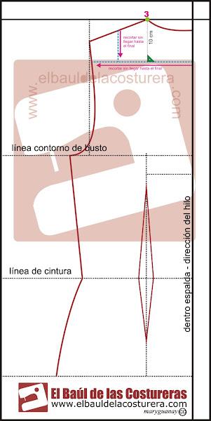 Espalda encorvada ajuste patrón
