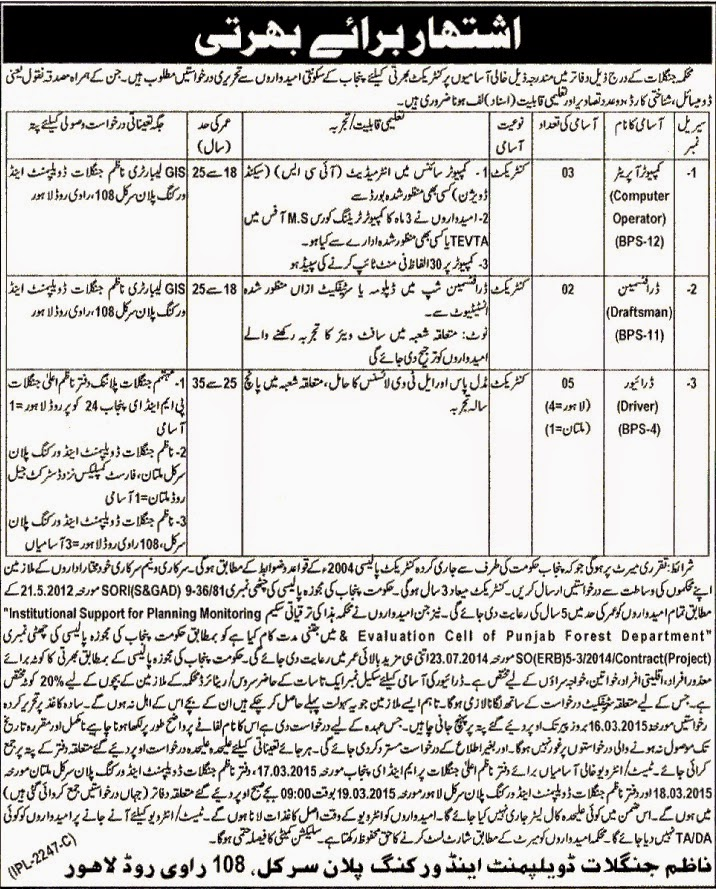 Govt Jobs in Multan and Lahore