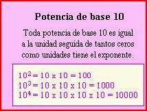 http://www.jverdaguer.org/jsmedia/002aprenem/cinque/sumes%20portant/calculpotencies.swf