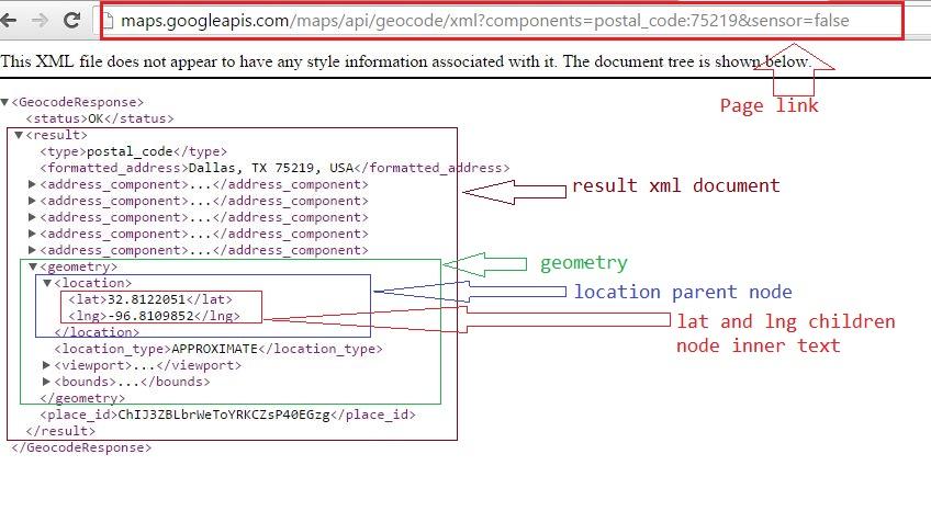 C how to extract xml data using c code in microsoft visual studio copy and past httpmapsgoogleapismapsapigeocodexmlcomponentspostalcode75219sensorfalse you will see the xml content ccuart Images