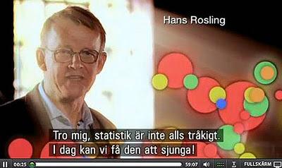 Hans Rosling Foto: Ny Teknik