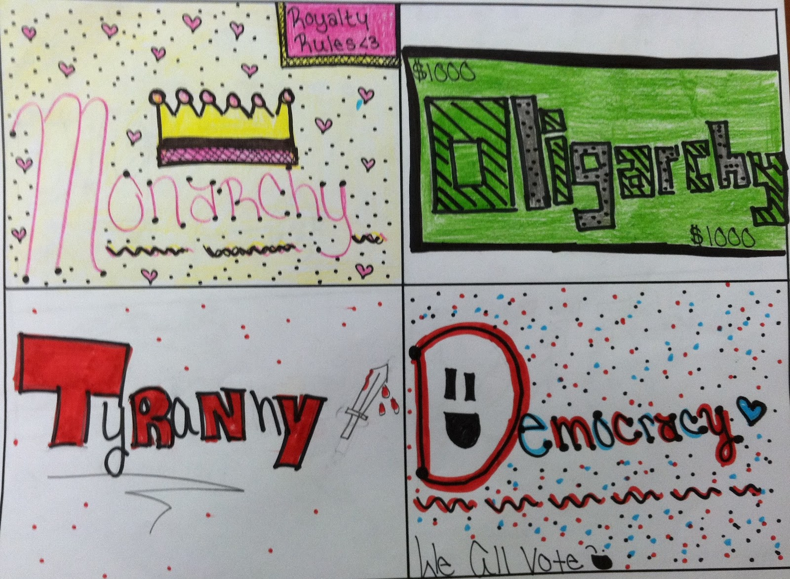 Mrs Wilkins Classroom Government Pictowords