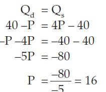 Cara Menghitung Harga Keseimbangan Menggunakan Pendekatan Matematis 3
