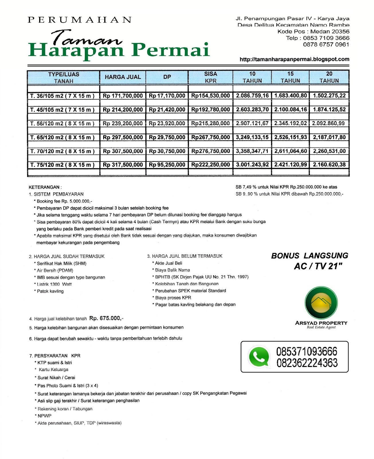 Daftar Harga DP 10% s/d 30%