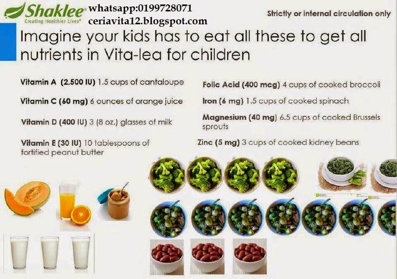 nutrisi yang diperlukan untuk kanak-kanak membesar