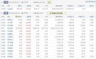 中国株コバンザメ投資ウォッチ銘柄watch20130711