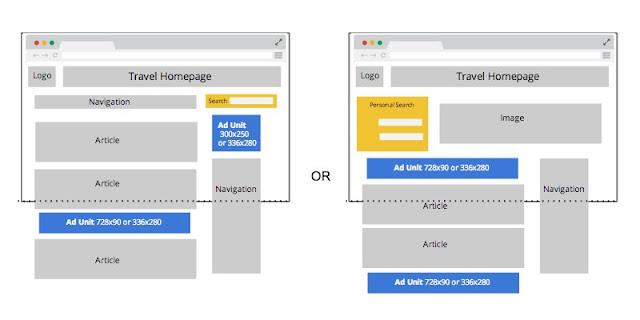 adsense-hot-zone-Adsense 廣告尺寸及版面配置優化技巧整理