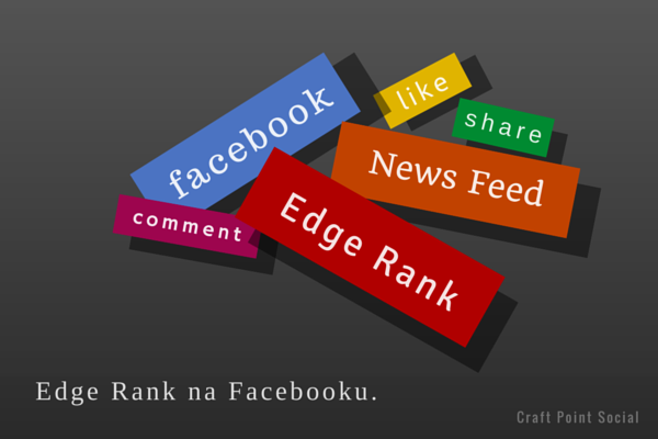Edge Rank - algorytm Facebooka.