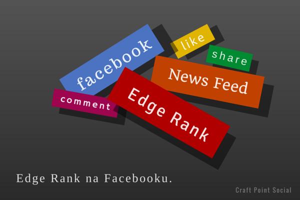Edge Rank - algorytm Facebooka.