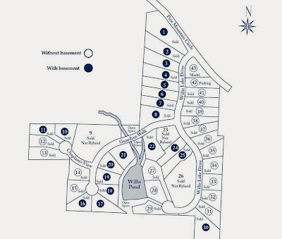 Sentinel Walk Community Site Plan